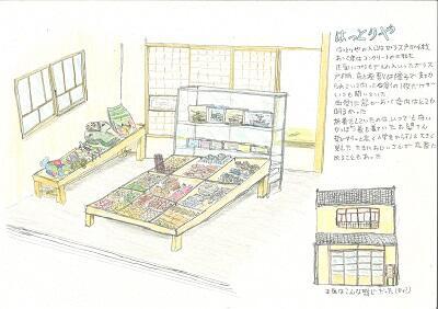 画像:駄菓子屋のイラスト