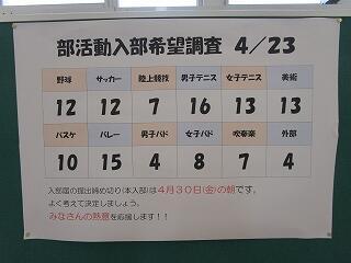 1年生 廊下の掲示物 体験入部に参加した各部の人数の状況
