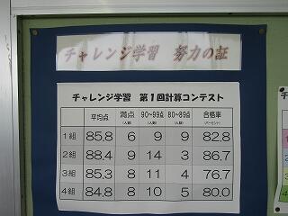 1年生 計算コンテスト(本番)の結果 前の写真と比べてください!みんなよくがんばりました