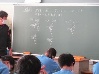 2年1組 数学 確率 樹形図が書ければ解決!
