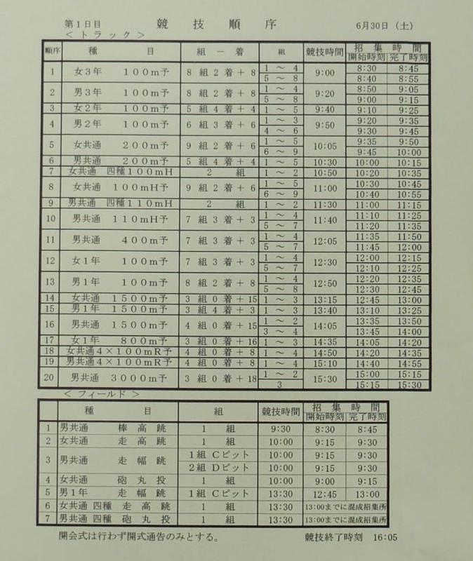 陸上 千葉 県 中学